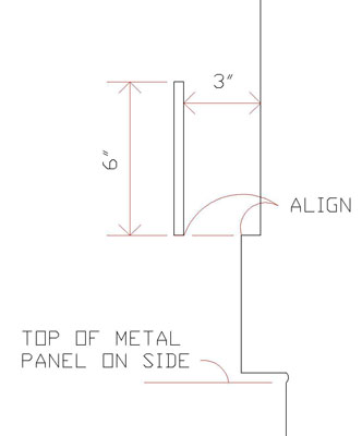 Profile at bottom edge of side elements